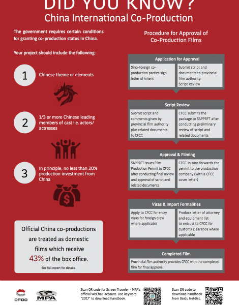 2017-China-Co-Production-Infographic