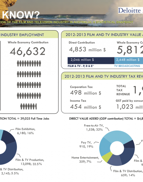 Asu-ECR_Infographic